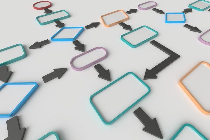 Beispielbild einer Prozessvisualisierung