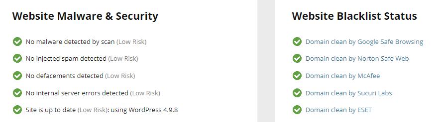 Indikatoren Website Blacklist Status, Website Malware und Sicherheit